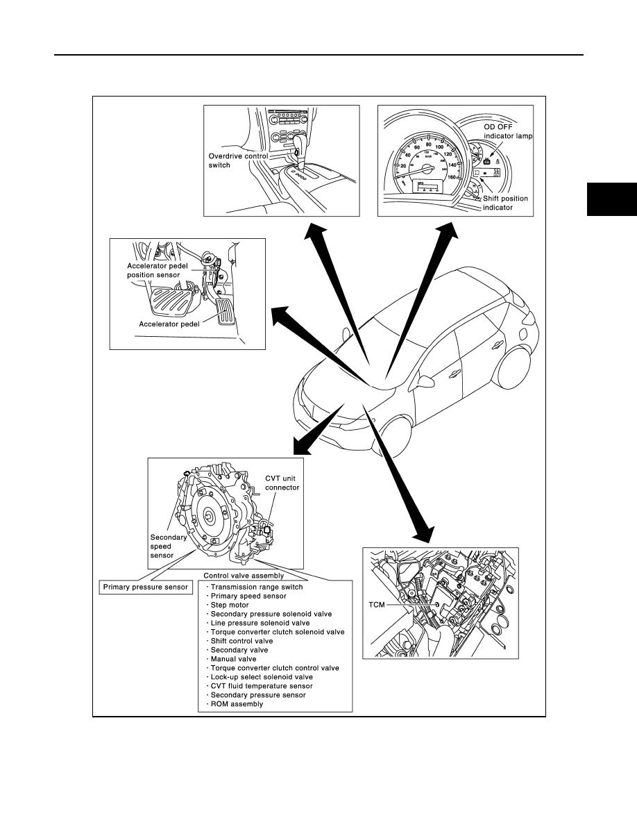 Nissan Murano Z51  Manual - part 1418