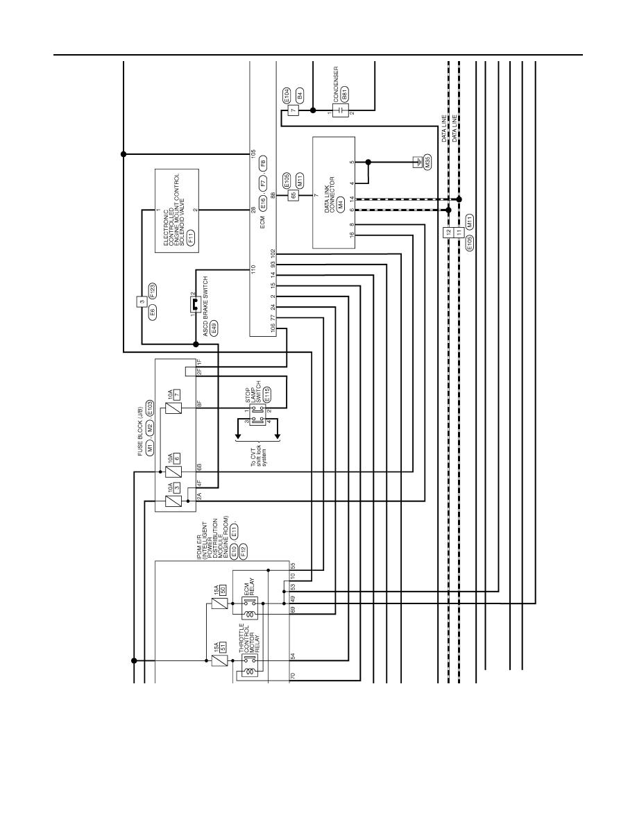 Diagram Nissan Teana J32 Wiring Diagram Full Version Hd Quality Wiring Diagram Sitexbaehr Videoproiettori3d It