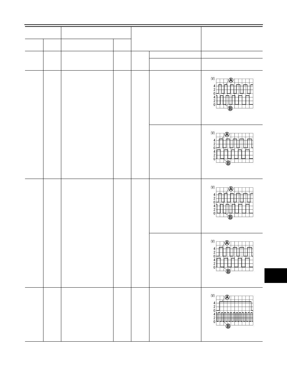 nissan suspension diagram, nissan ignition resistor, nissan repair diagrams, nissan electrical diagrams, nissan wire harness diagram, nissan fuel system diagram, nissan body diagram, nissan schematic diagram, nissan engine diagram, nissan fuel pump, nissan transaxle, nissan radiator diagram, nissan brakes diagram, nissan chassis diagram, nissan repair guide, nissan main fuse, nissan ignition key, nissan diesel conversion, nissan battery diagram, nissan distributor diagram, on nissan teana wiring diagram