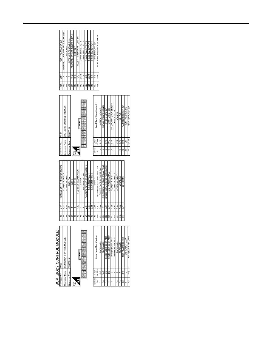 Nissan Teana Body Diagram Trusted Wiring Diagrams J32 Manual Part 874 Tiida