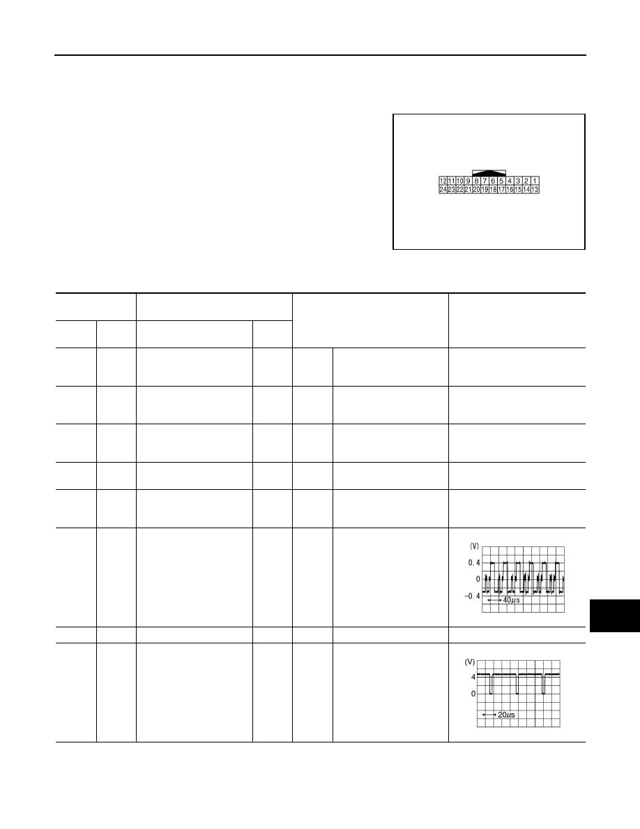 nissan teana j32 manual part 108 rh zinref ru 2005 nissan maxima wiring diagram 2003 nissan maxima wiring diagram