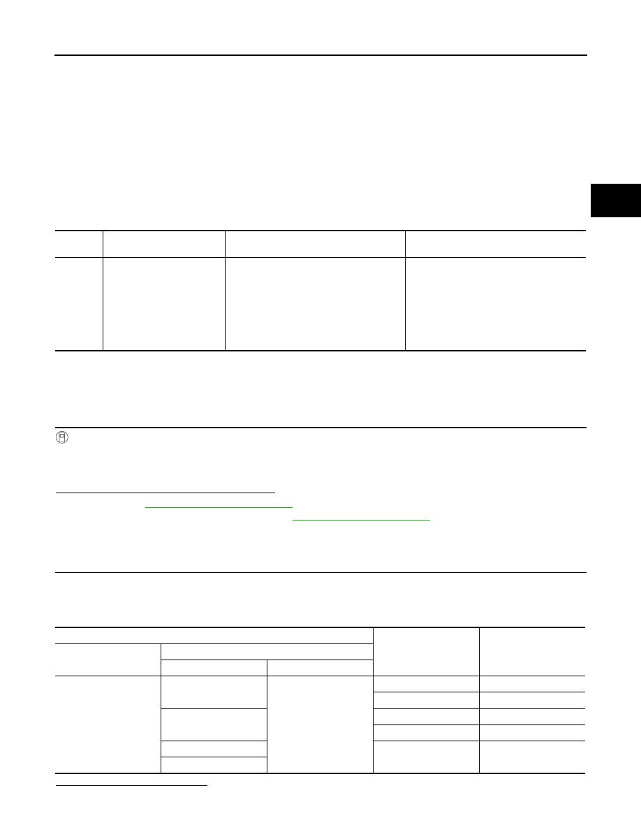 Nissan Teana J32  Manual - part 1140