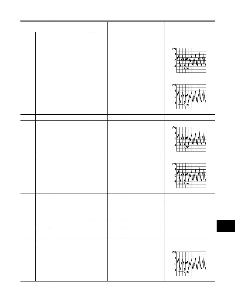 nissan teana j32 wiring diagram general wiring diagrams Nissan Teana L33