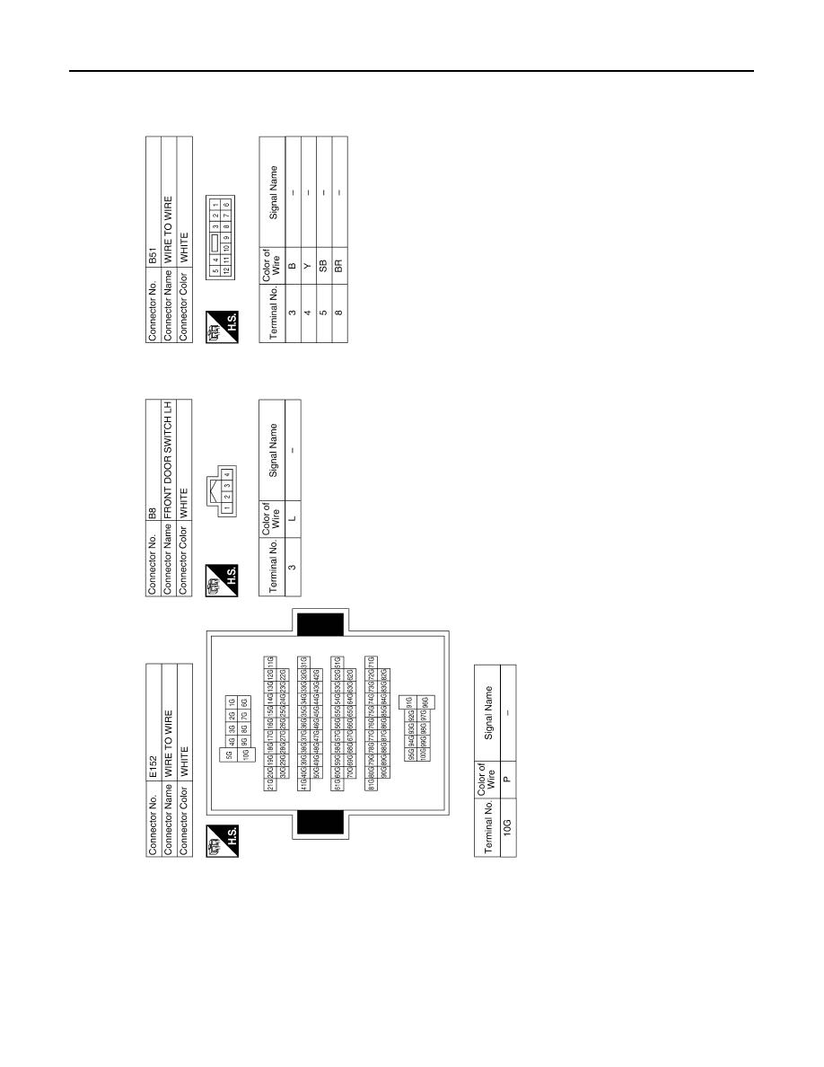 Nissan Pathfinder Manual Part 947 3g Wiring Schematic