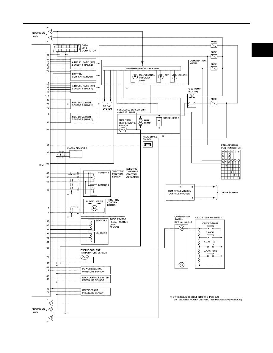 nissan pathfinder starter wiring - wiring diagram wait-united2 -  wait-united2.maceratadoc.it  maceratadoc.it