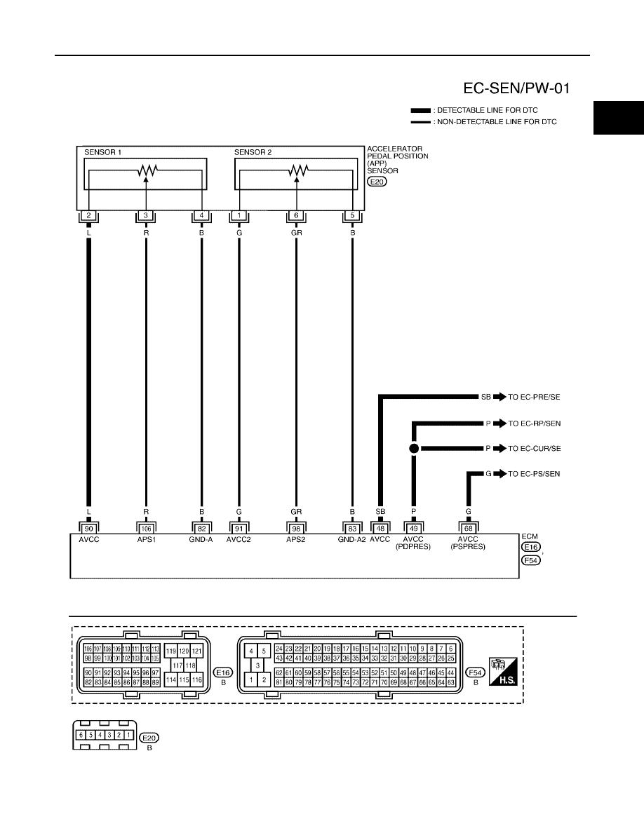 Nissan Pathfinder  2005 Year   Manual