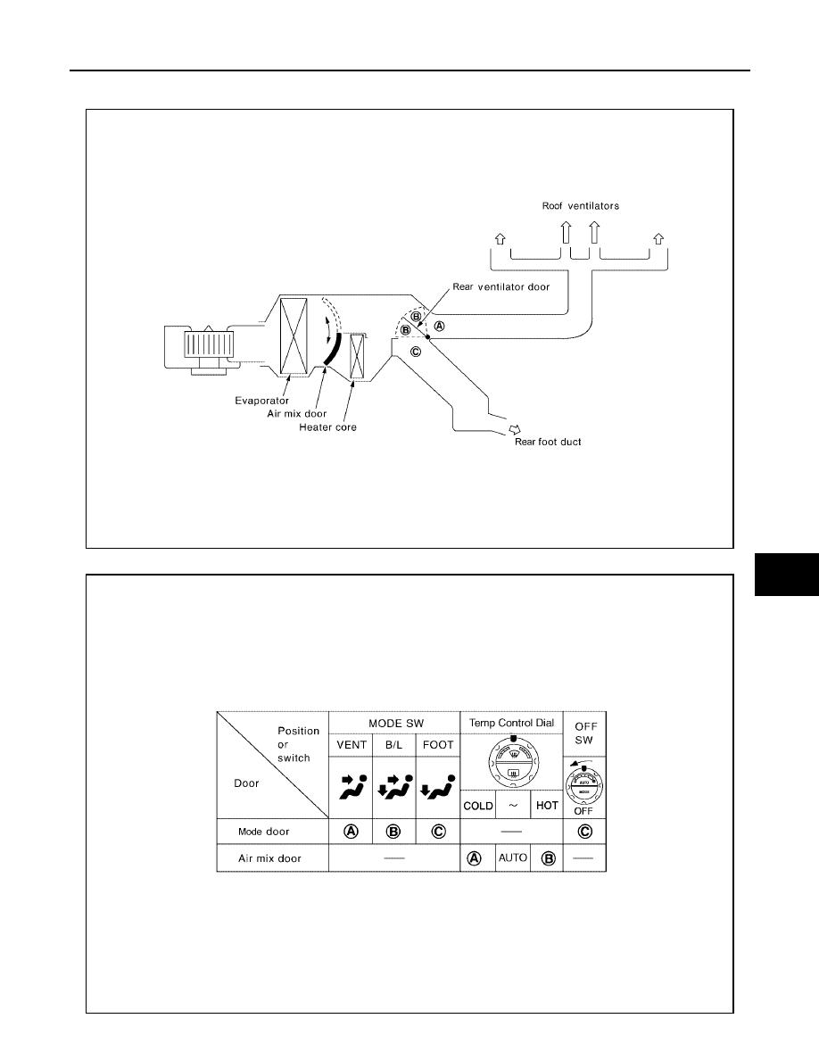 Nissan Pathfinder 2005 Year Manual Part 48