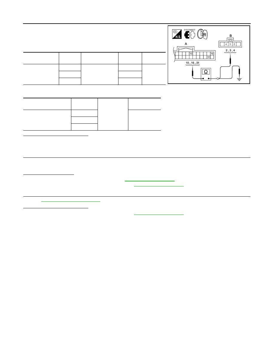 Nissan 86 Turn Signal Switch Wiring Diagram - Wiring Diagrams