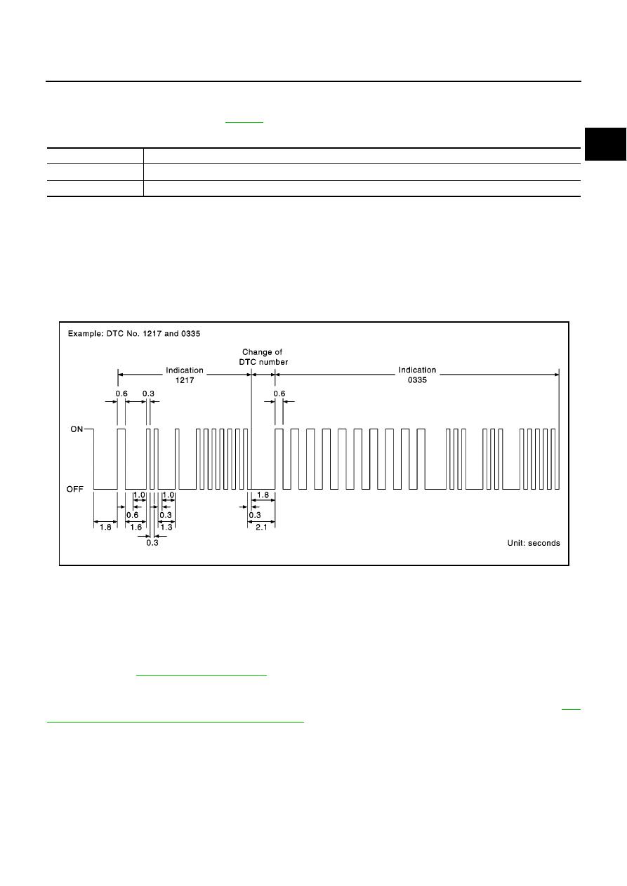 Nissan Almera Tino V10  Manual - part 311