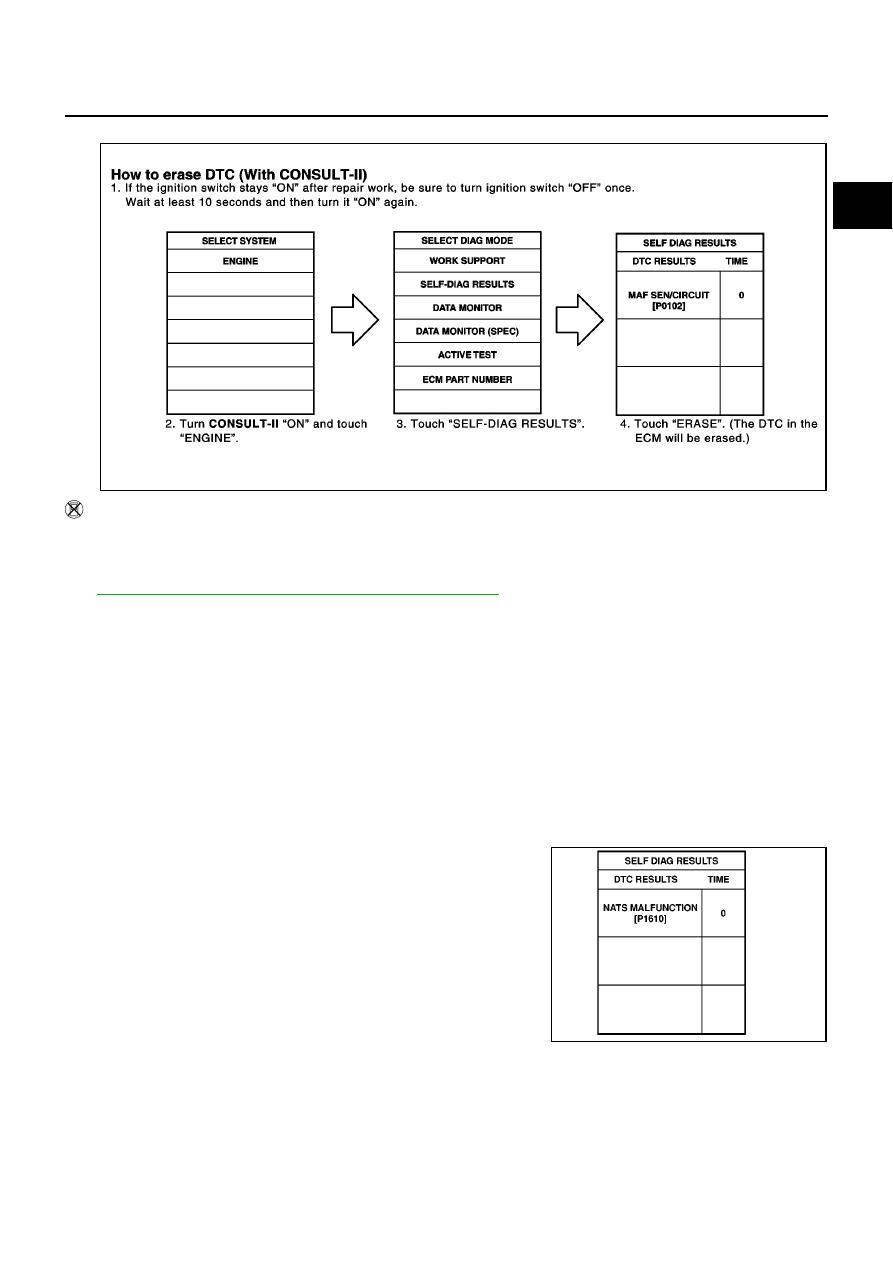 Nissan Almera Tino V10  Manual - part 439