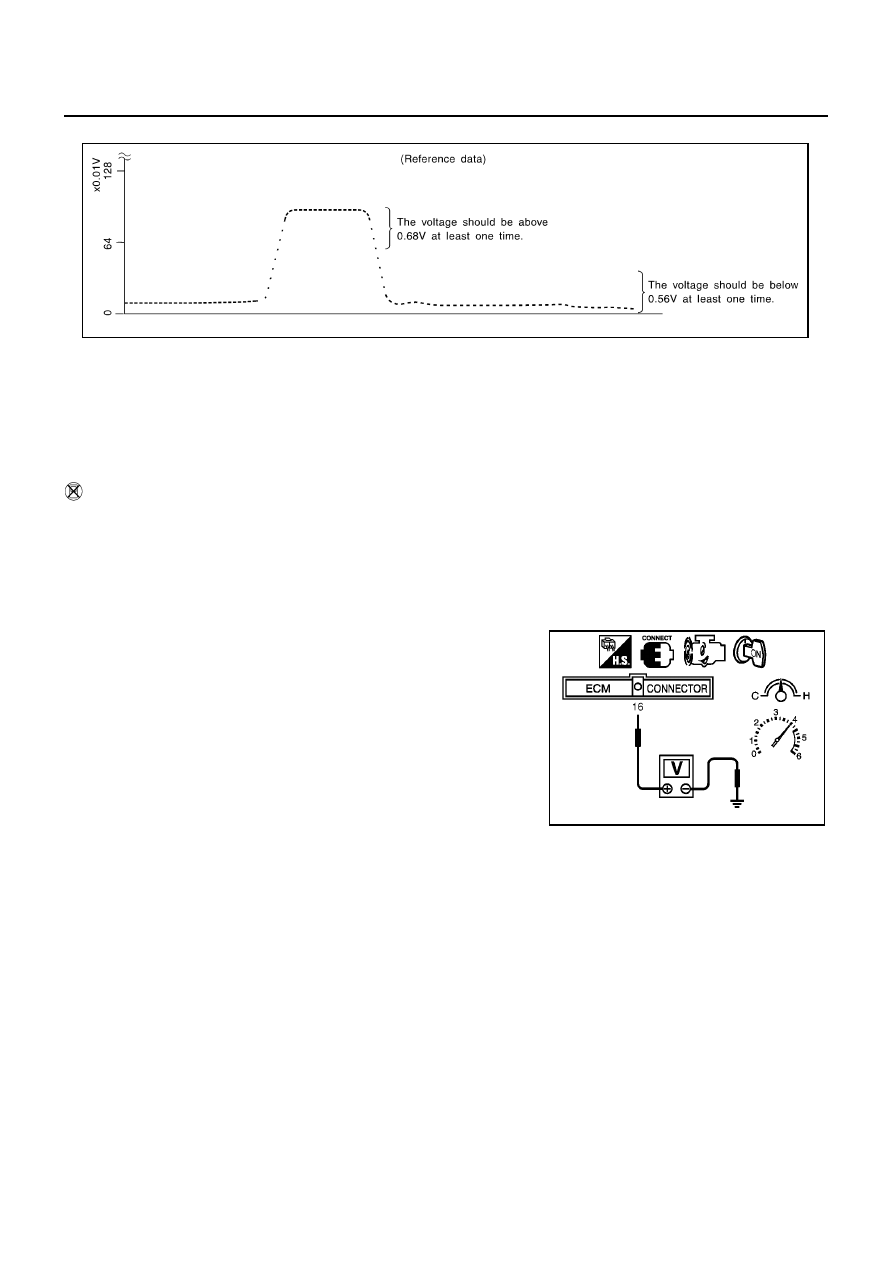 Nissan Almera Tino V10 Manual Part 468 Dtc P0138 Heated Oxygen Sensor Circuit High Voltage 2 Ec 700