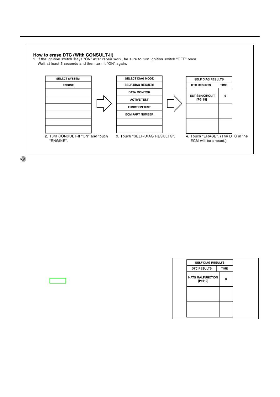 Nissan Nats 2 Manual Altima 5 Engine Diagram Almera Tino V10 Part 534 Rh Zinref Ru Repair Service Manuals