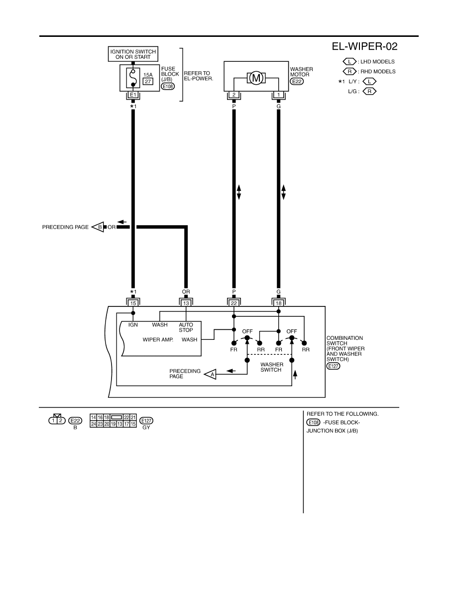 Nissan Almera Fuse Box Diagram Wiring Library