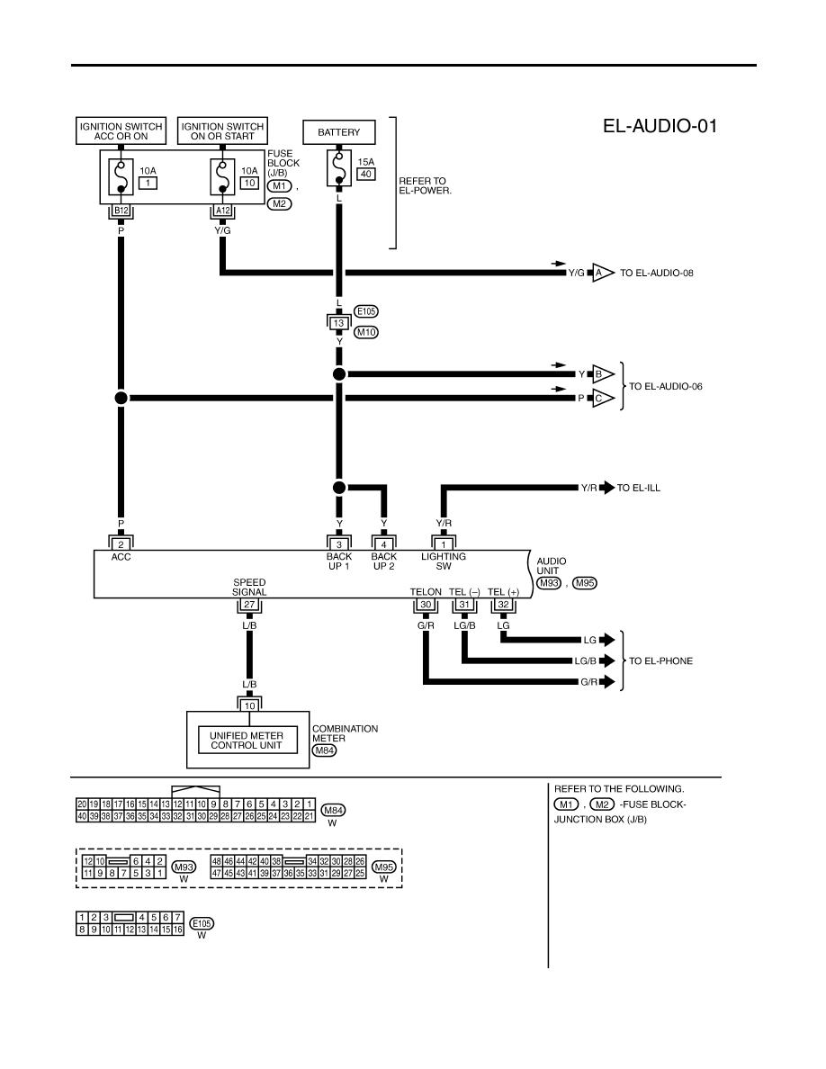 Nissan Almera Tino V10. Manual - part 723