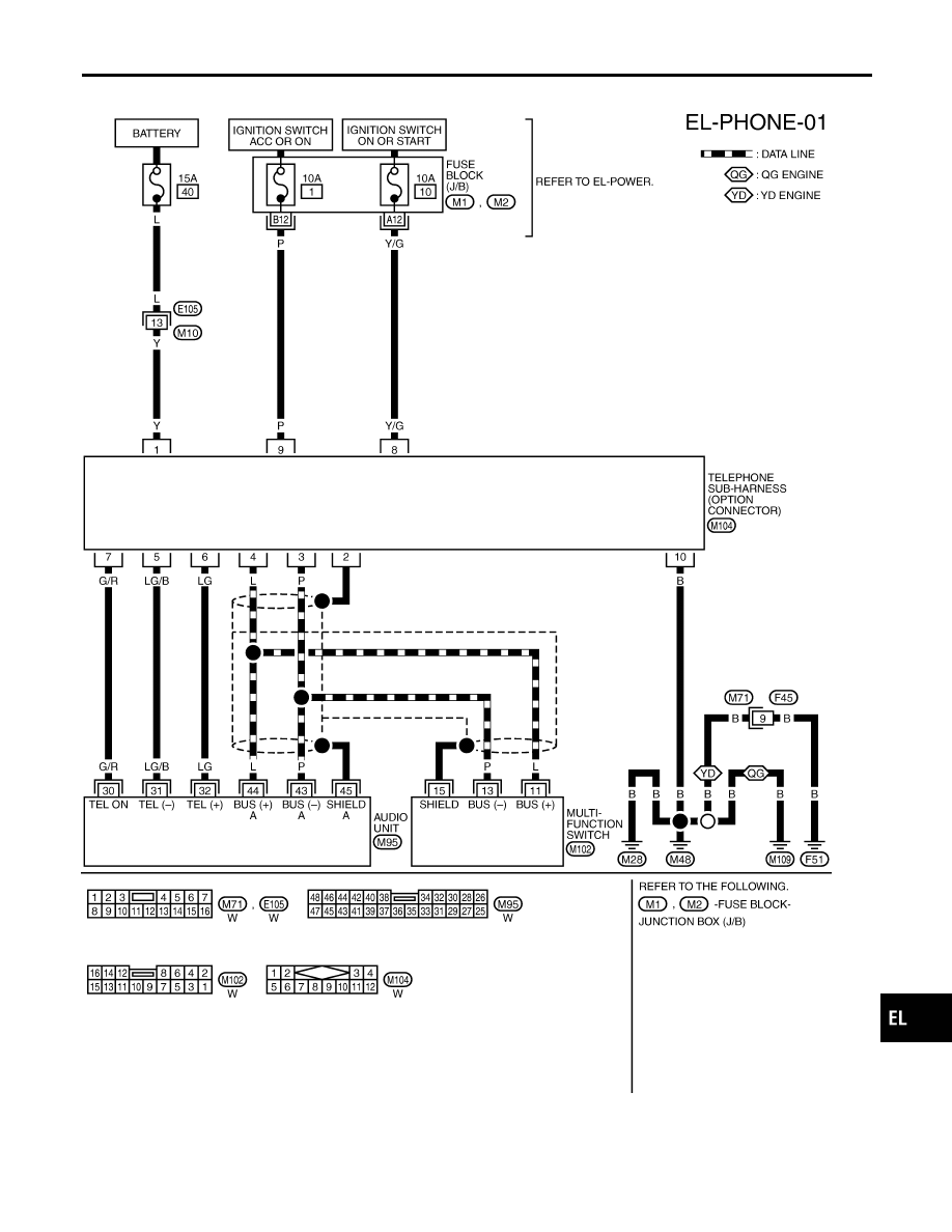 Nissan Almera Tino V10. Manual - part 738 on 2002 nissan xterra vacuum line diagram, nissan transfer case diagram, toyota wiring diagram, nissan exhaust system diagram, nissan suspension diagram, nissan engine torque specs, nissan 2.4 timing marks, transmission wiring diagram, nissan maxima engine part diagram, nissan engine valves, nissan radiator diagram, nissan transmission diagram, nissan brakes diagram, 2010 chrysler town and country engine diagram, nissan engine specifications, honda wiring diagram, nissan 2.4 liter engine diagram, nissan fuel system diagram, nissan 3.3 engine diagram, nissan distributor diagram,