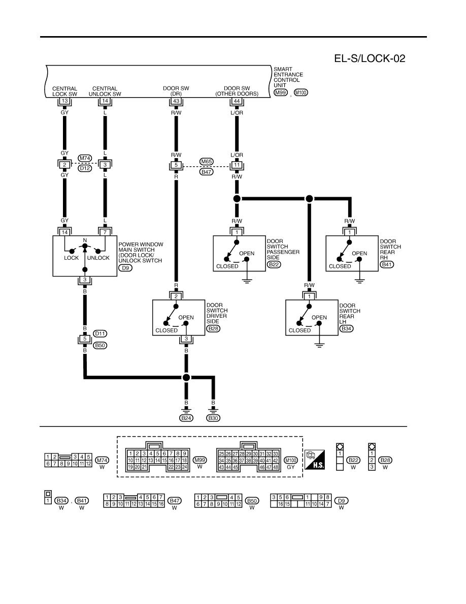 nissan almera tino v10 manual part 749 Supermax Wiring Diagram
