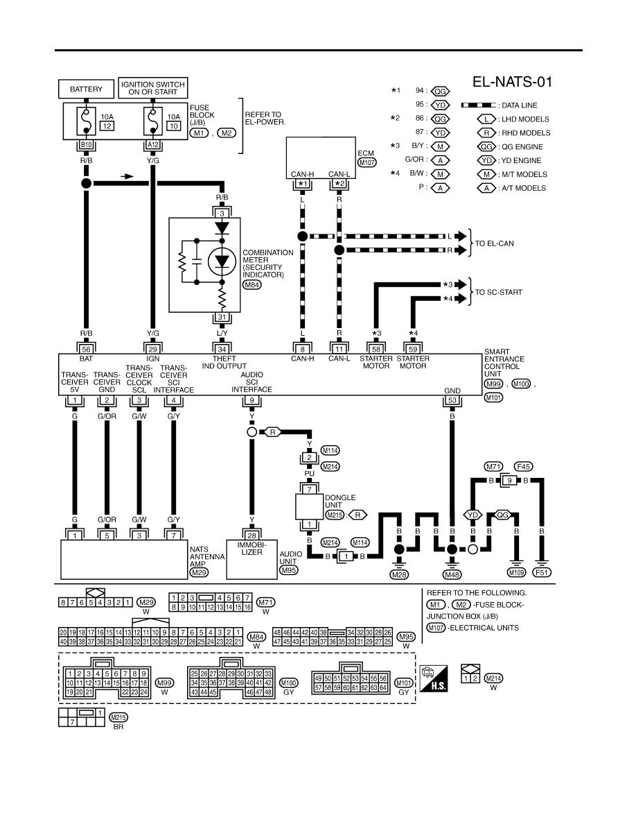 Nissan Almera Tino V10  Manual - part 764