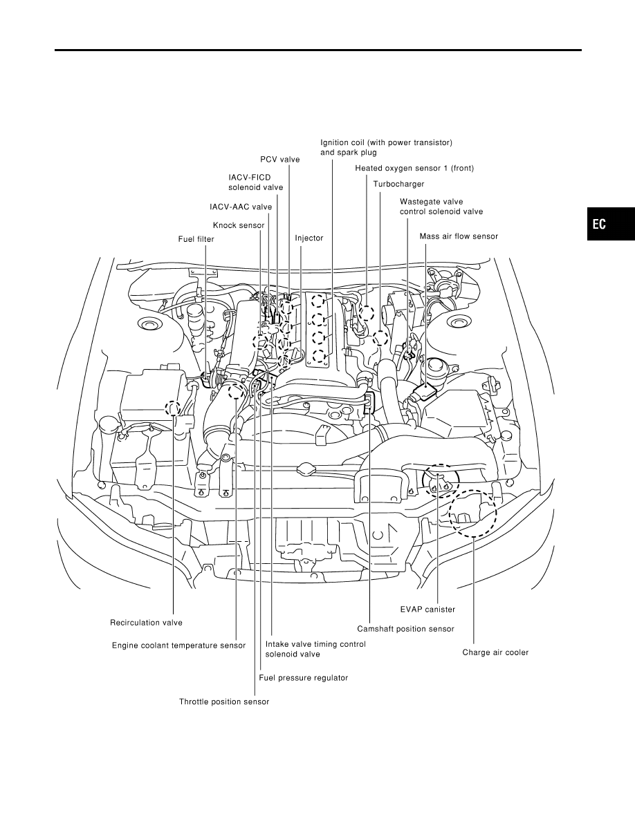 Nissan Silvia Parts Diagrams - Bookmark About Wiring Diagram