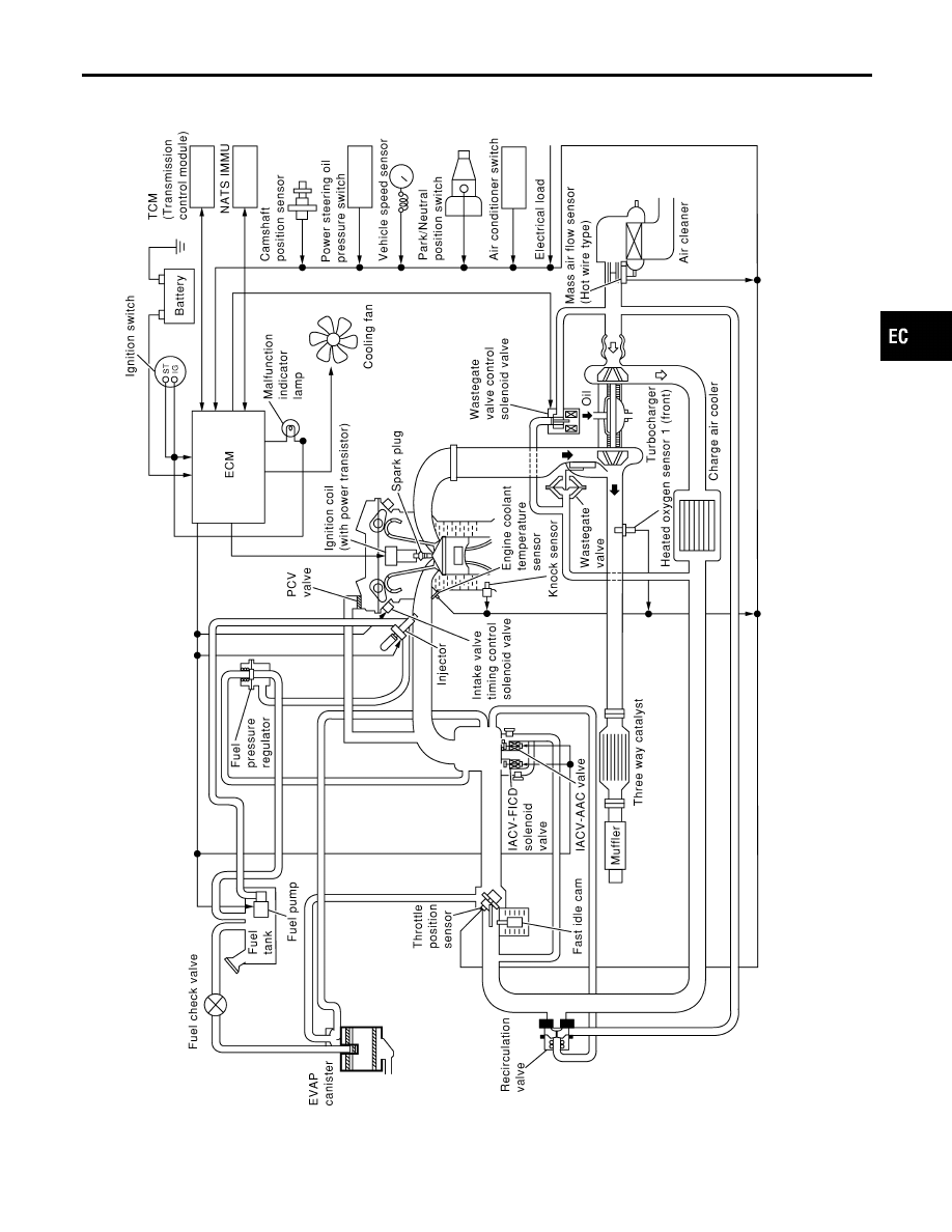 Nissan Silvia Manual Part 125 Engine Cooling Diagram