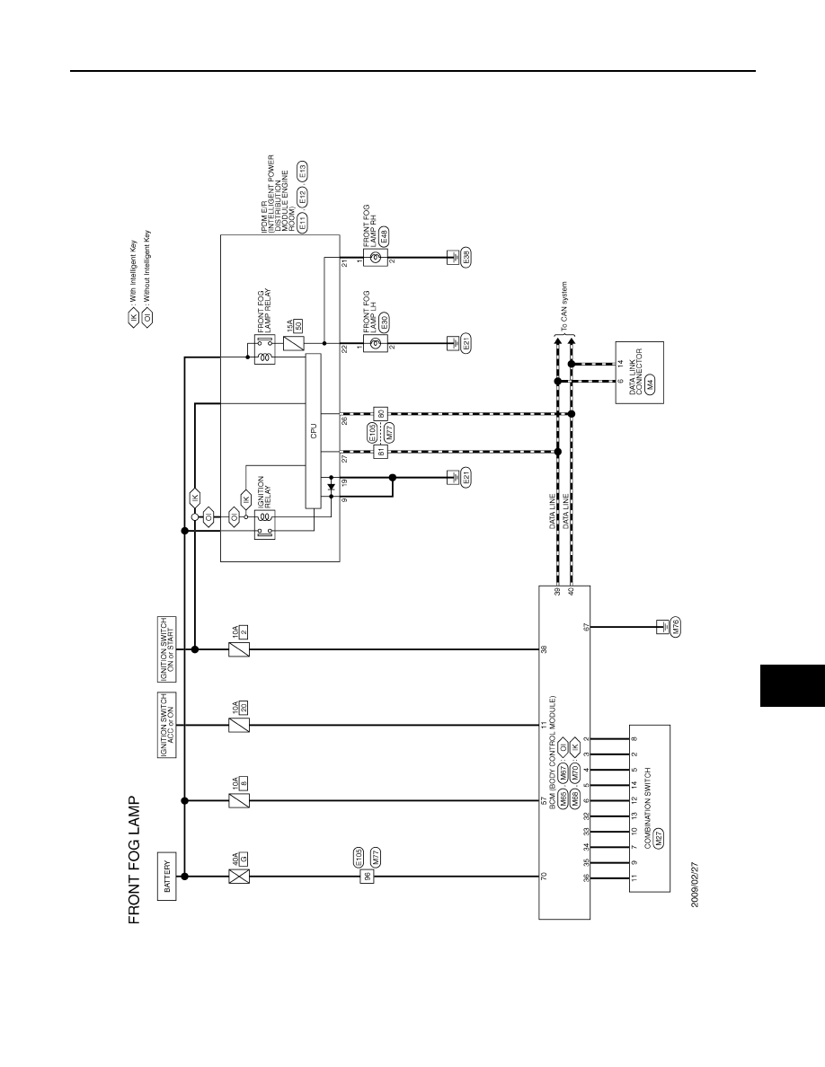 Nissan Micra K13 Wiring Diagram