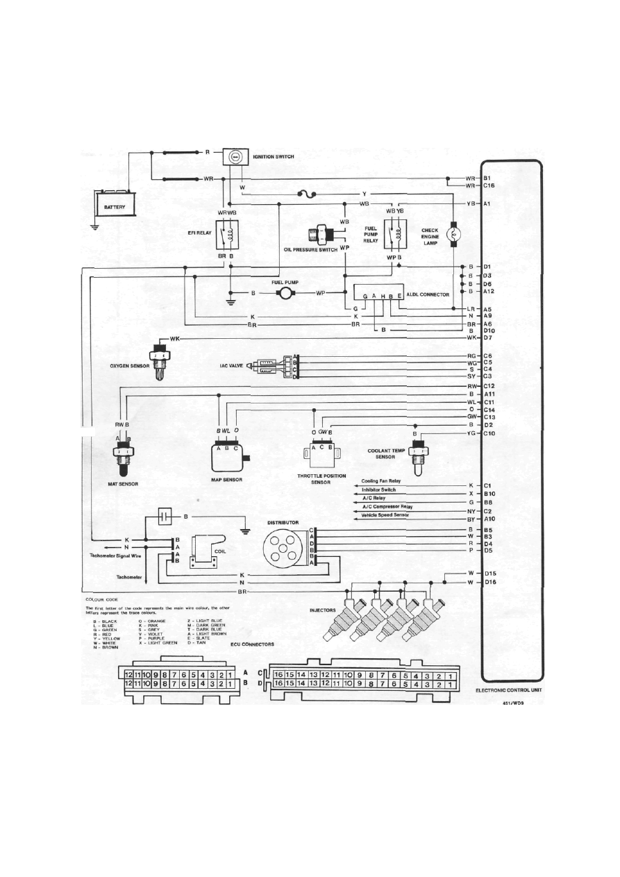 N13 pulsar wiring diagram 4k wiki wallpapers 2018 nissan pulsar 2 0 1996 photo 1 88 asfbconference2016 Images