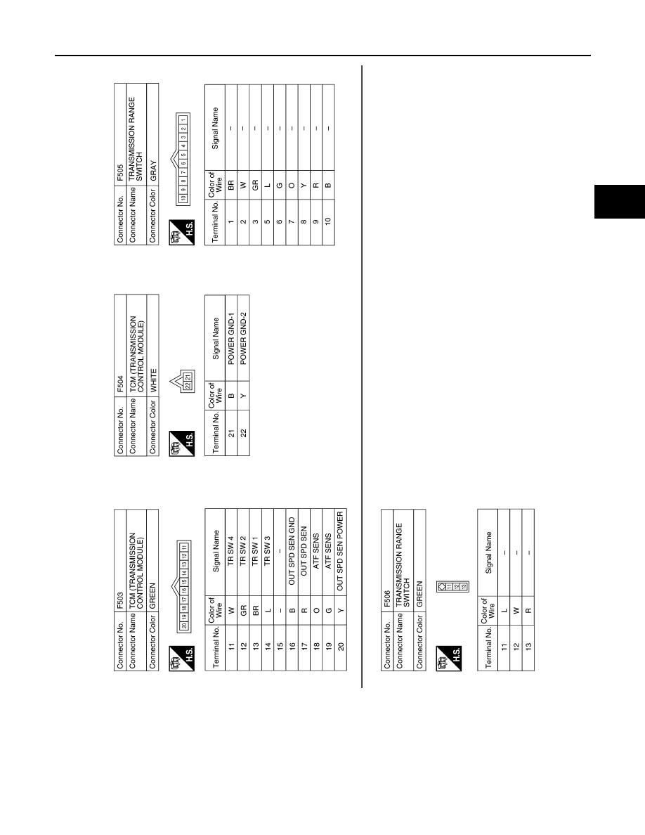 Nissan Xterra Manual Part 668 Transmission Control Module Wire Diagram