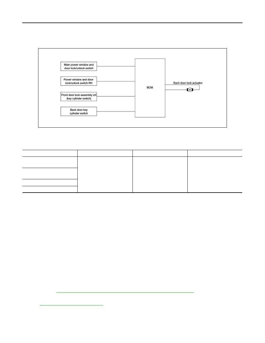 Nissan Xterra  Manual - part 192