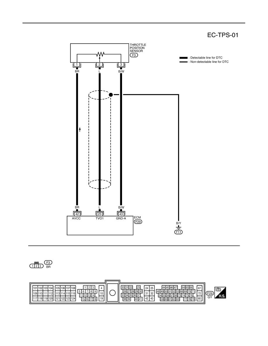 Nissan Frontier D22 Manual Part 264 Throttle Position Sensor Schematic Ec 162