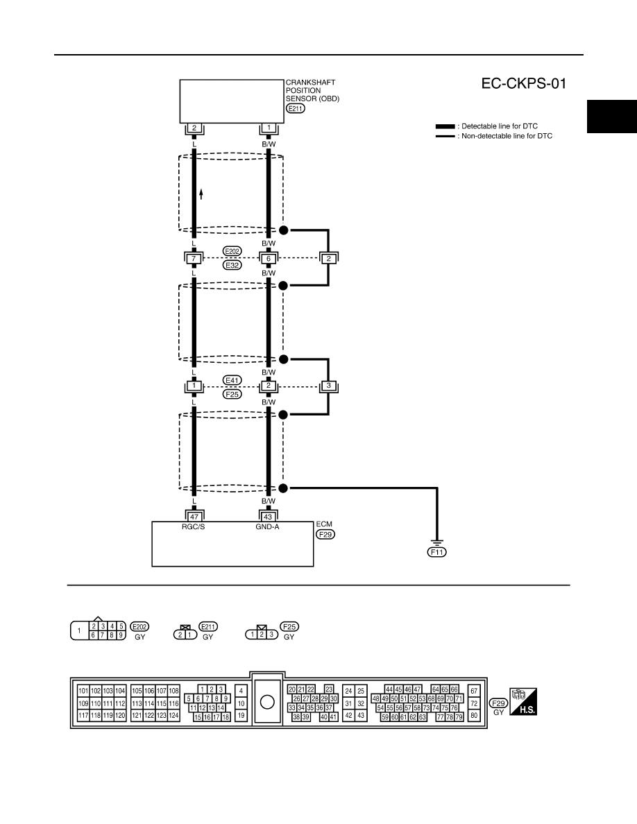 Nissan Frontier D22  Manual