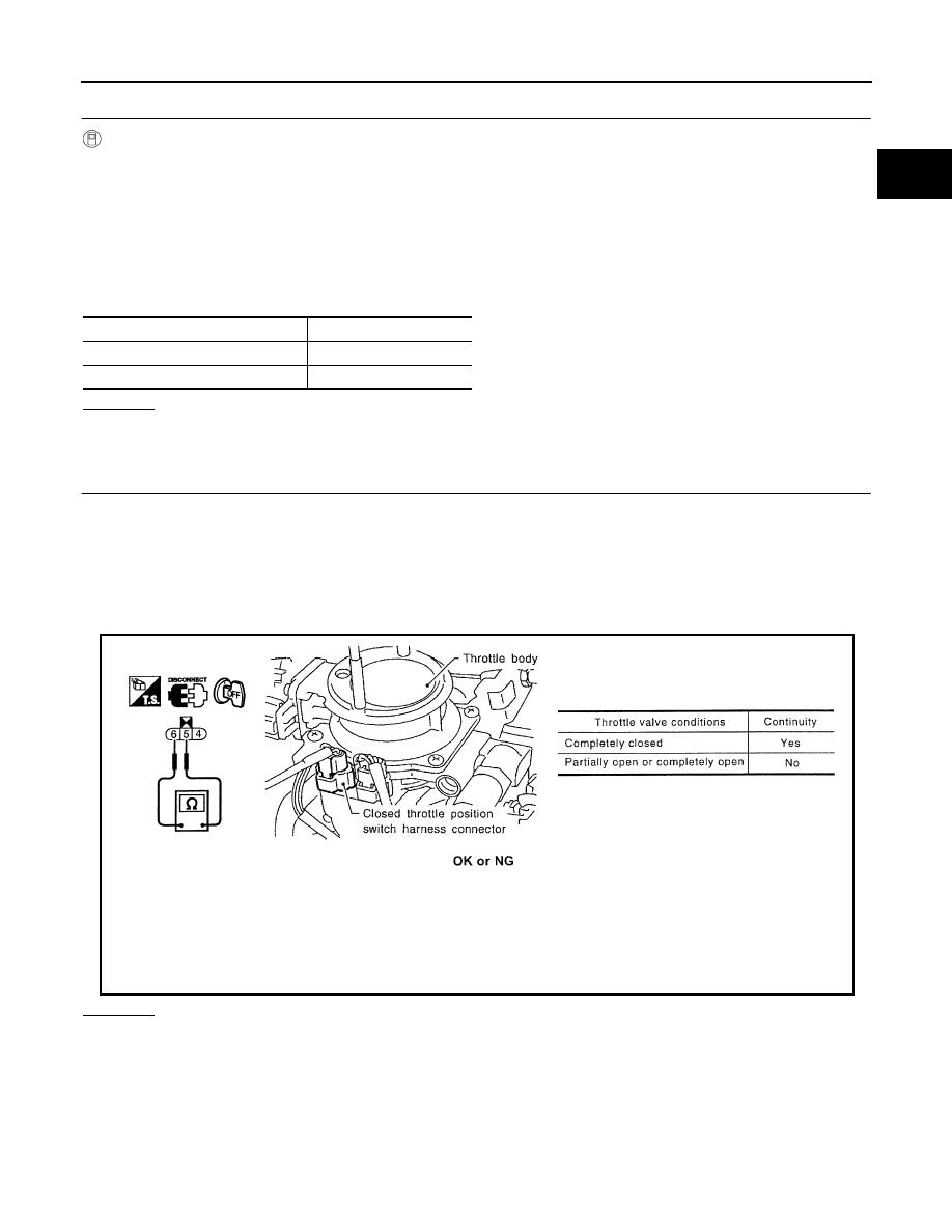 Nissan Frontier D22  Manual - part 302