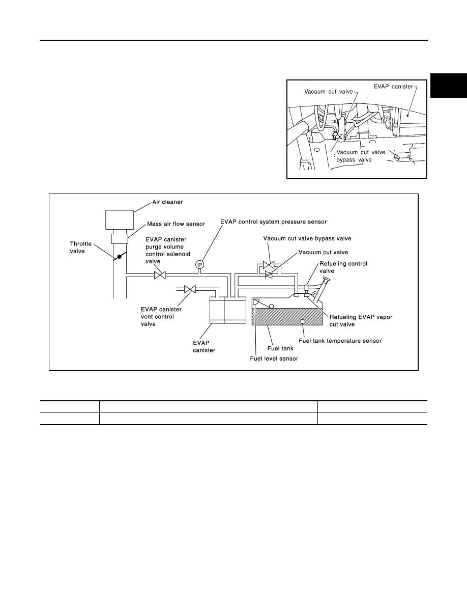 Nissan Frontier D22  Manual - part 351