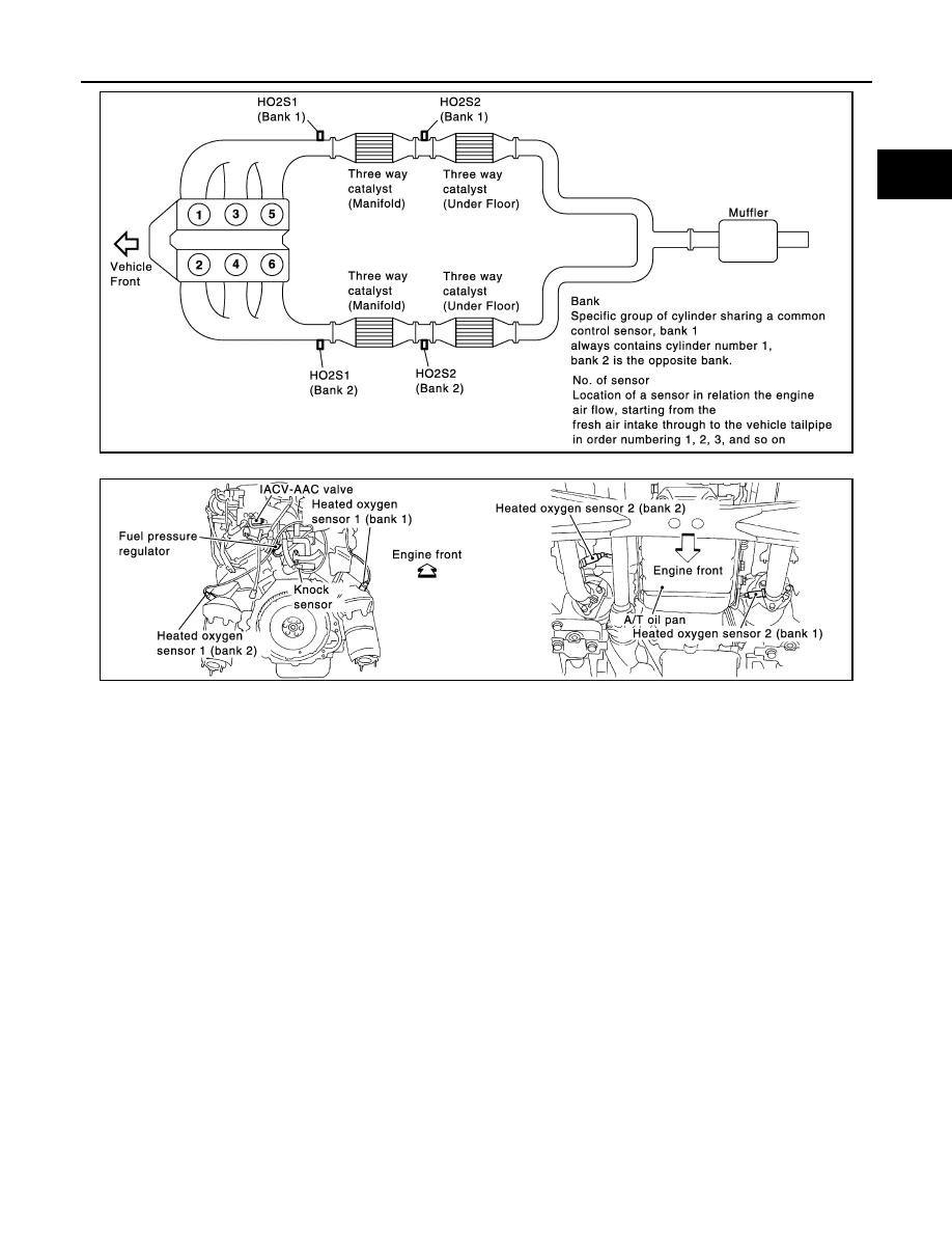 Nissan Frontier D22 Manual Part 390 Fuel Pressure Diagram Trouble Diagnosis