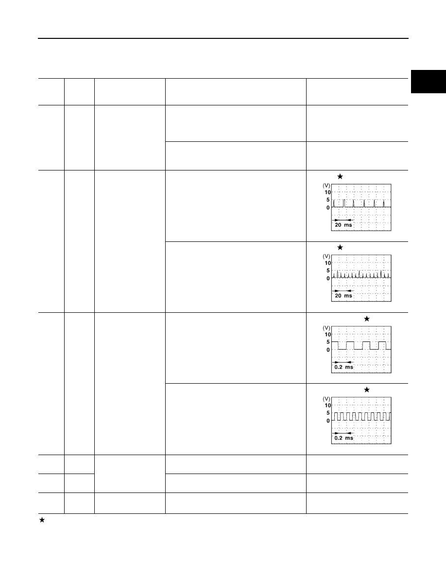 Nissan Frontier D22  Manual - part 442