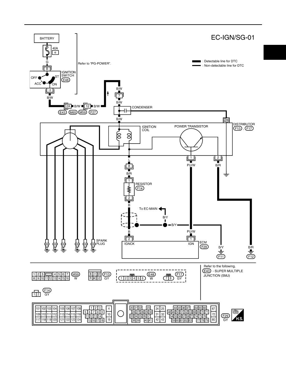 Nissan Vg33 Wiring Diagram Sr20 Frontier D22 Manual Part 508 Rh Zinref Ru Jdm Pathfinder Sr20det