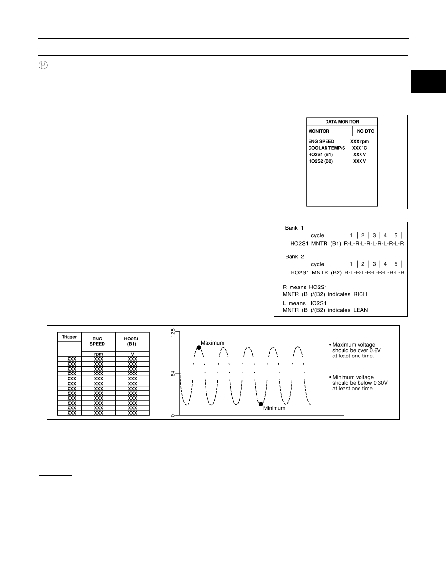 Nissan Frontier D22  Manual - part 590