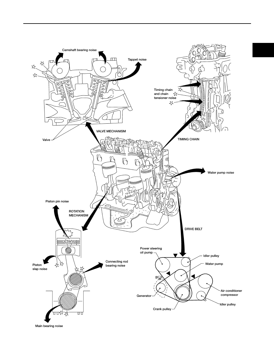 Nissan Frontier D22 Manual Part 676 Idler Pulley Diagram
