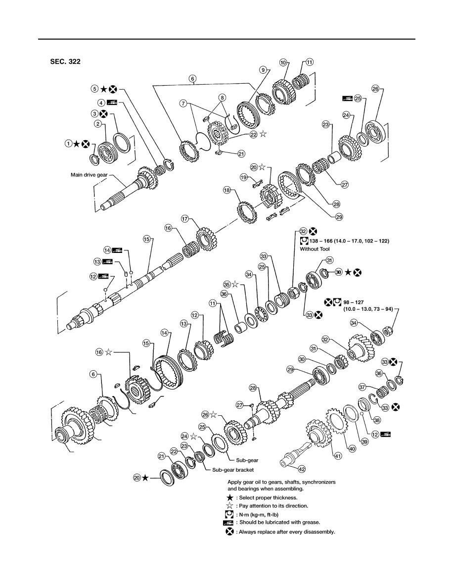 nissan frontier gear box diagram - wiring diagram schematic turn-format -  turn-format.aliceviola.it  alice viola