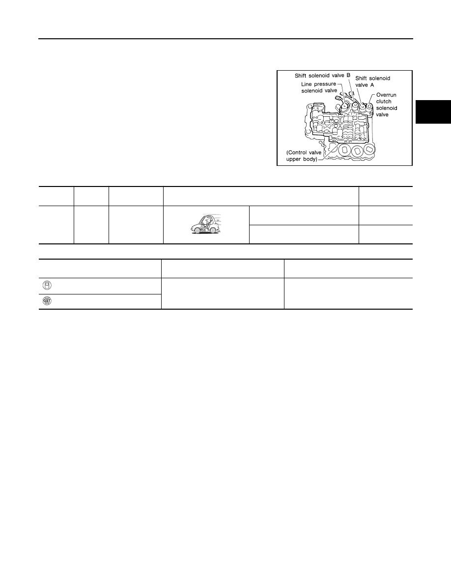 Nissan Frontier D22 Manual Part 90 Clutch Diagram