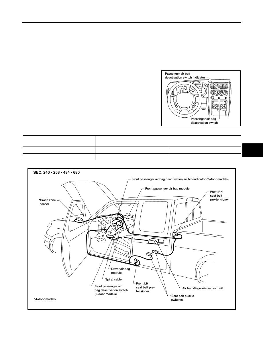 Diagrams Air Bag Sensors Locations