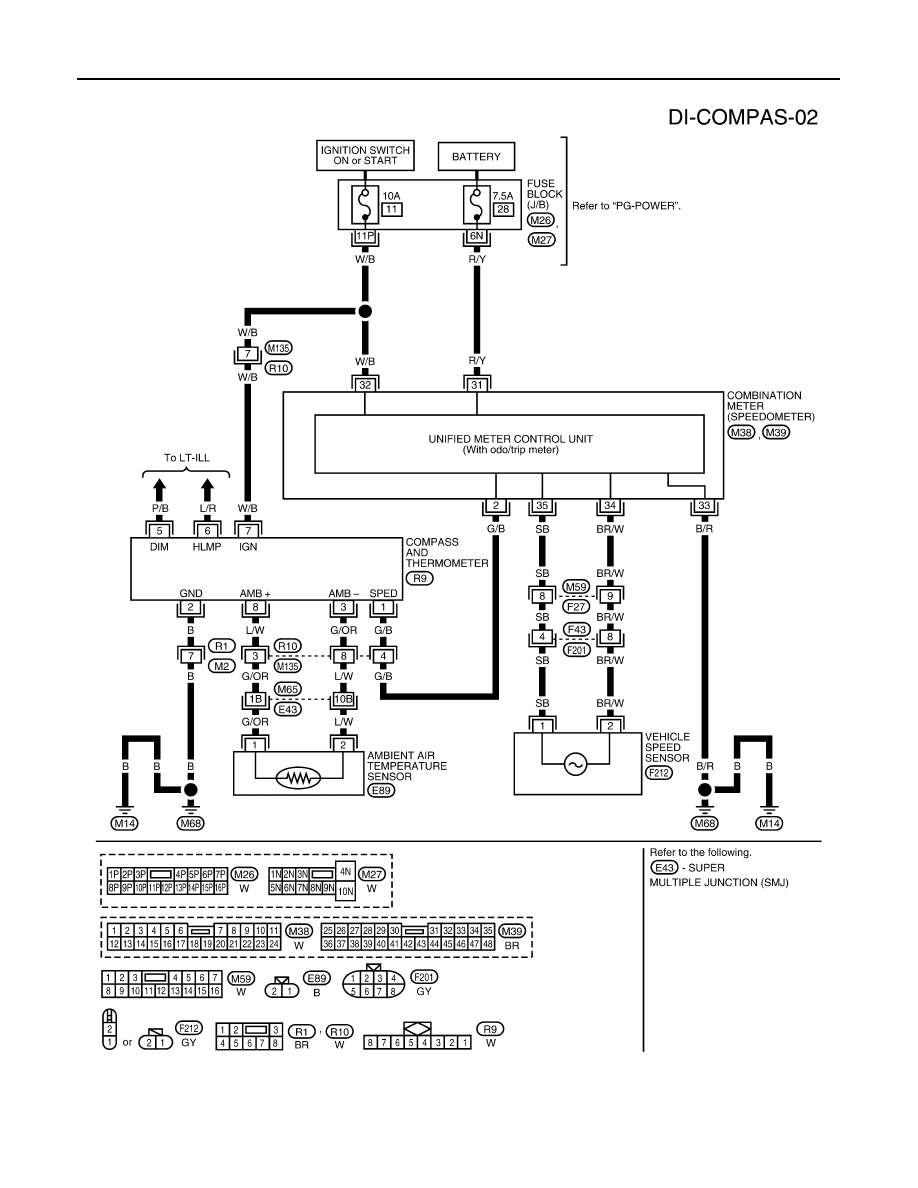 Nissan Frontier D22 Manual Part 218