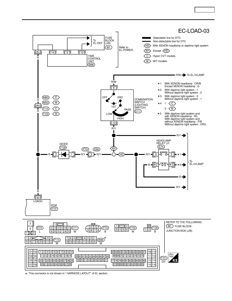 Nissan Primera P10 Wiring Diagram Page 2 And Fuse Box 4k Wallpapers Design Rh Wikidesign Us Ka24 Pin Out