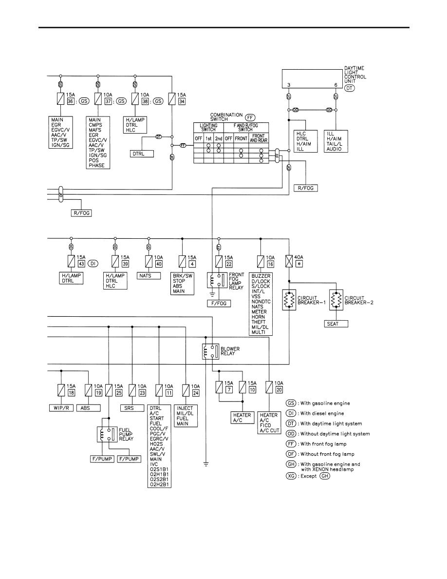 nissan primera wiring diagram wiring library Nissan Altima Wiring Diagram nissan primera p11 wiring diagram wiring diagram and schematics nissan altima wiring diagram nissan primera wiring