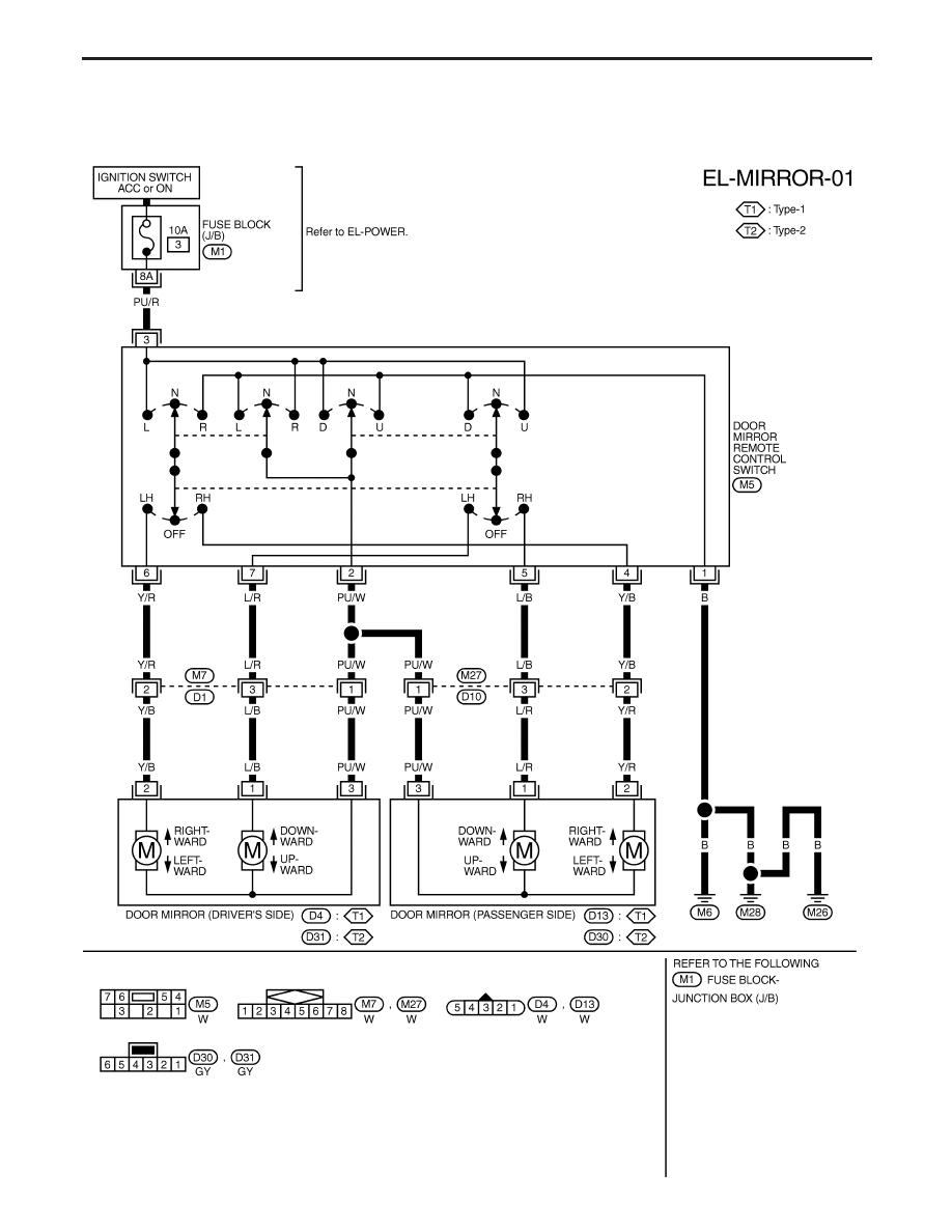 [DIAGRAM] Nissan Micra K11 Fuse Box Diagram FULL Version ...