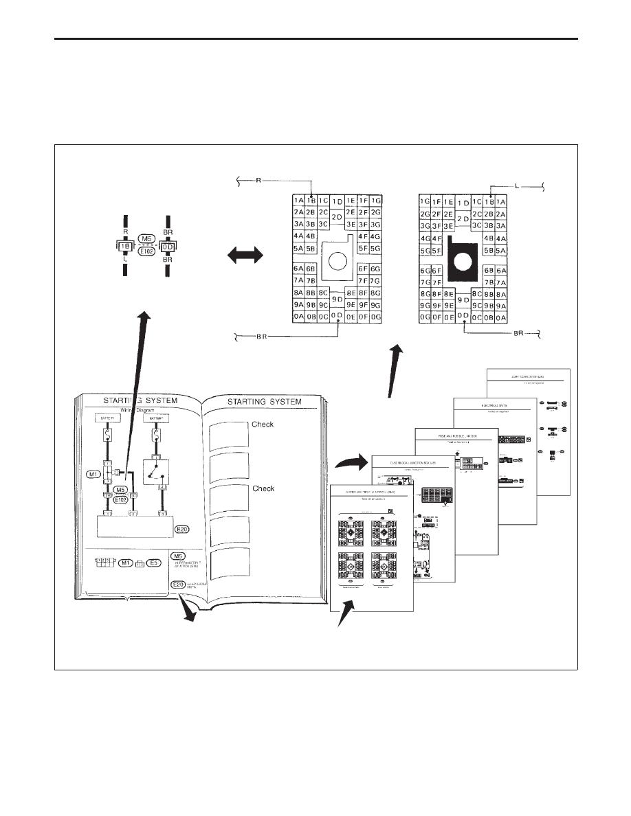 Cool Nissan Primera Wiring Diagram Manual Wiring Diagram Wiring Digital Resources Bemuashebarightsorg