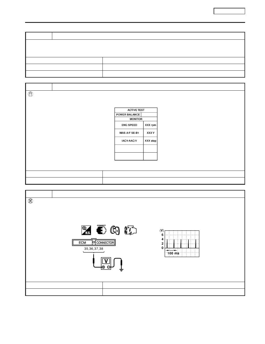Nissan Primera P11 Manual Part 192 Wiring Aac Plug Diagnostic Procedure