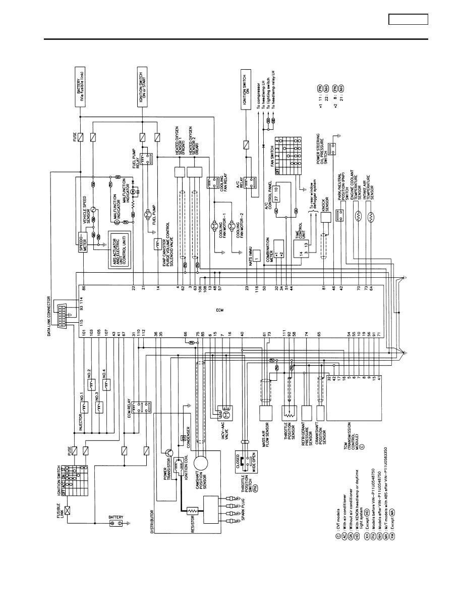 Nissan Primera Wiring Diagram 1977 Cadillac Headlight Wiring Diagram Begeboy Wiring Diagram Source