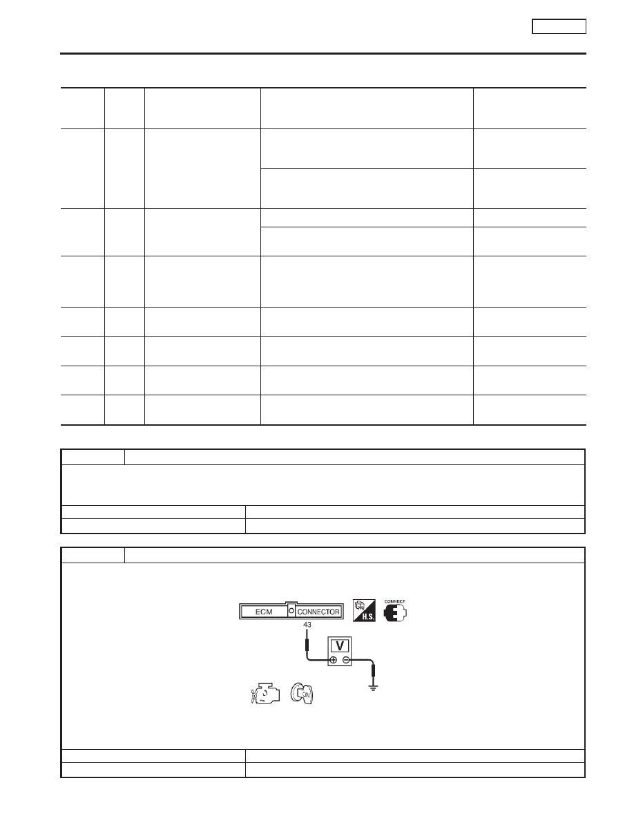 nissan primera p11 manual part 229ecm terminals and reference value