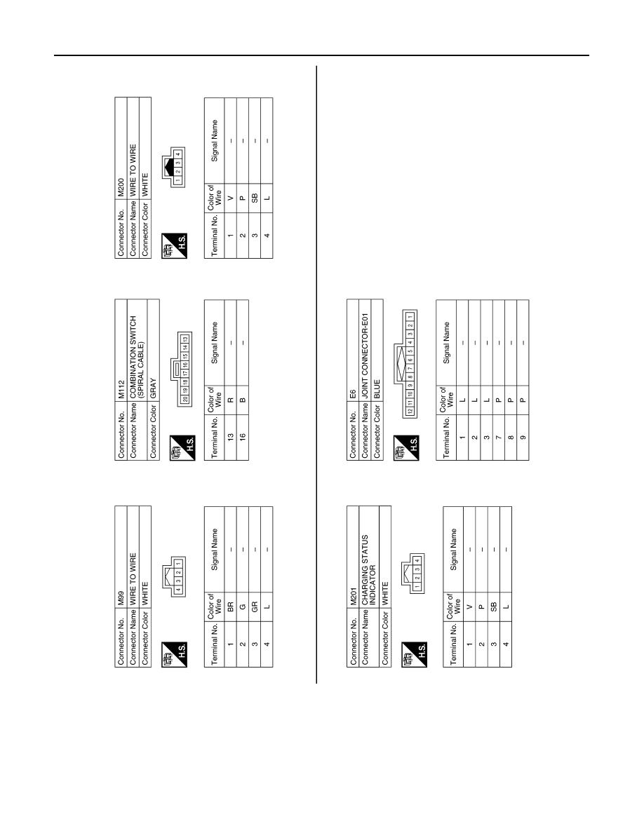 Nissan Leaf  Manual