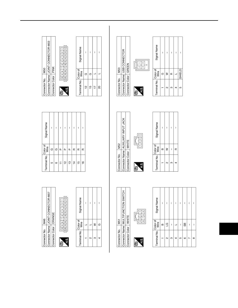 Nissan Leaf Manual Part 68 Wiring Diagram