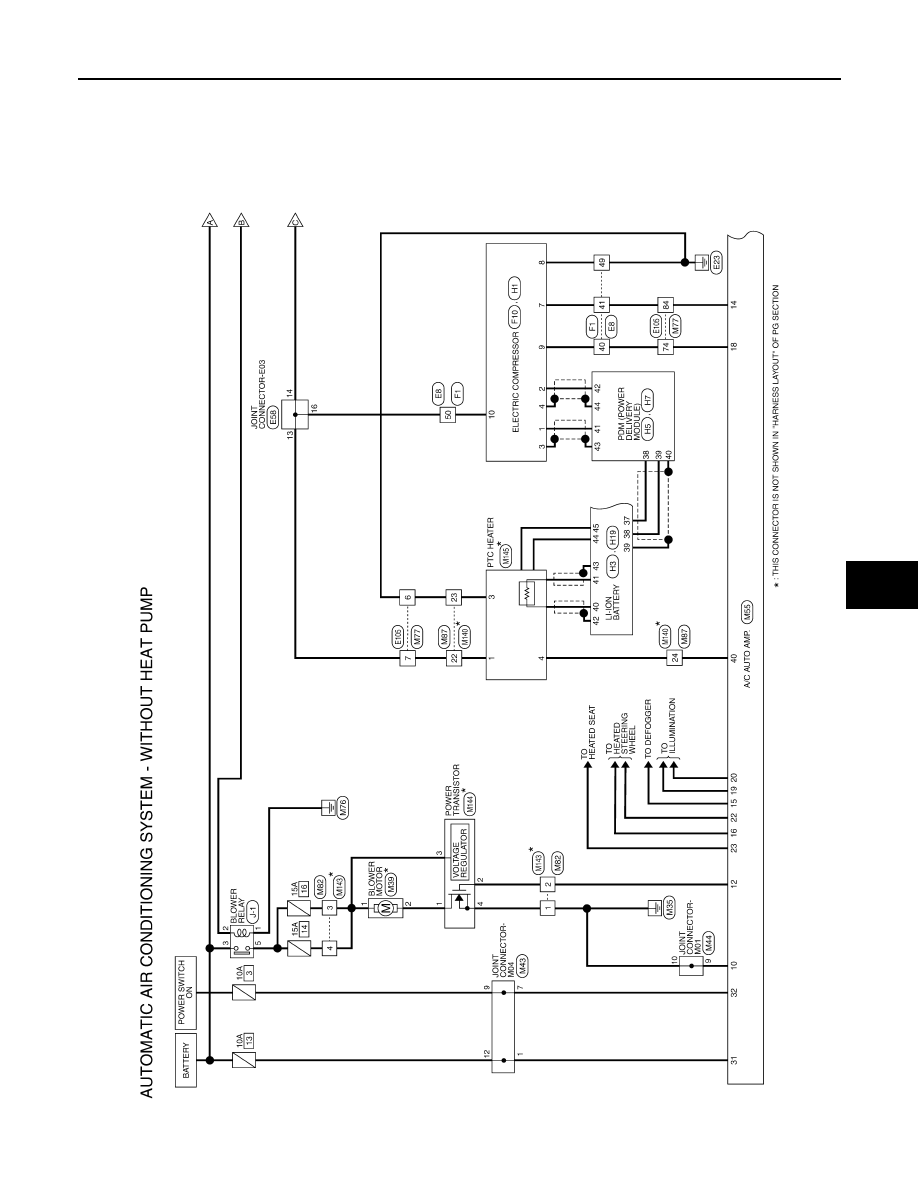 automatic air conditioning system
